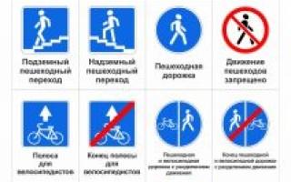 Раскраска дорожные знаки для детей в картинках