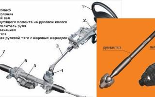 Ремонт тяги рулевой