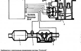 Электронный карбюратор