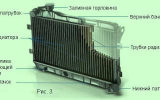 Типы радиаторов охлаждения