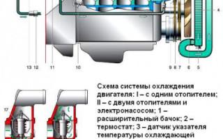 402 двигатель система охлаждения газель