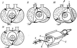 Схема роторного двигателя