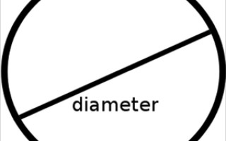 Значок круг перечеркнутый