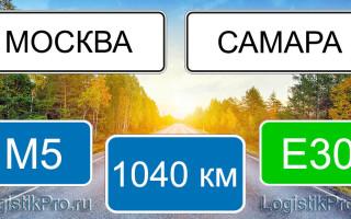 Москва самара автодорога