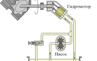 Двигатель с гидронасосом