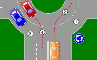 Правила дорожного движения на кругу