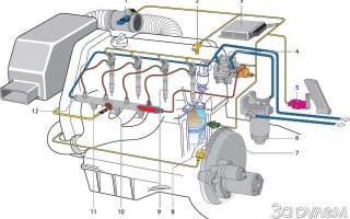 Инжекторный дизельный двигатель